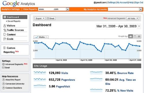 Get A Grip On Your Website Traffic Using Google Analytics